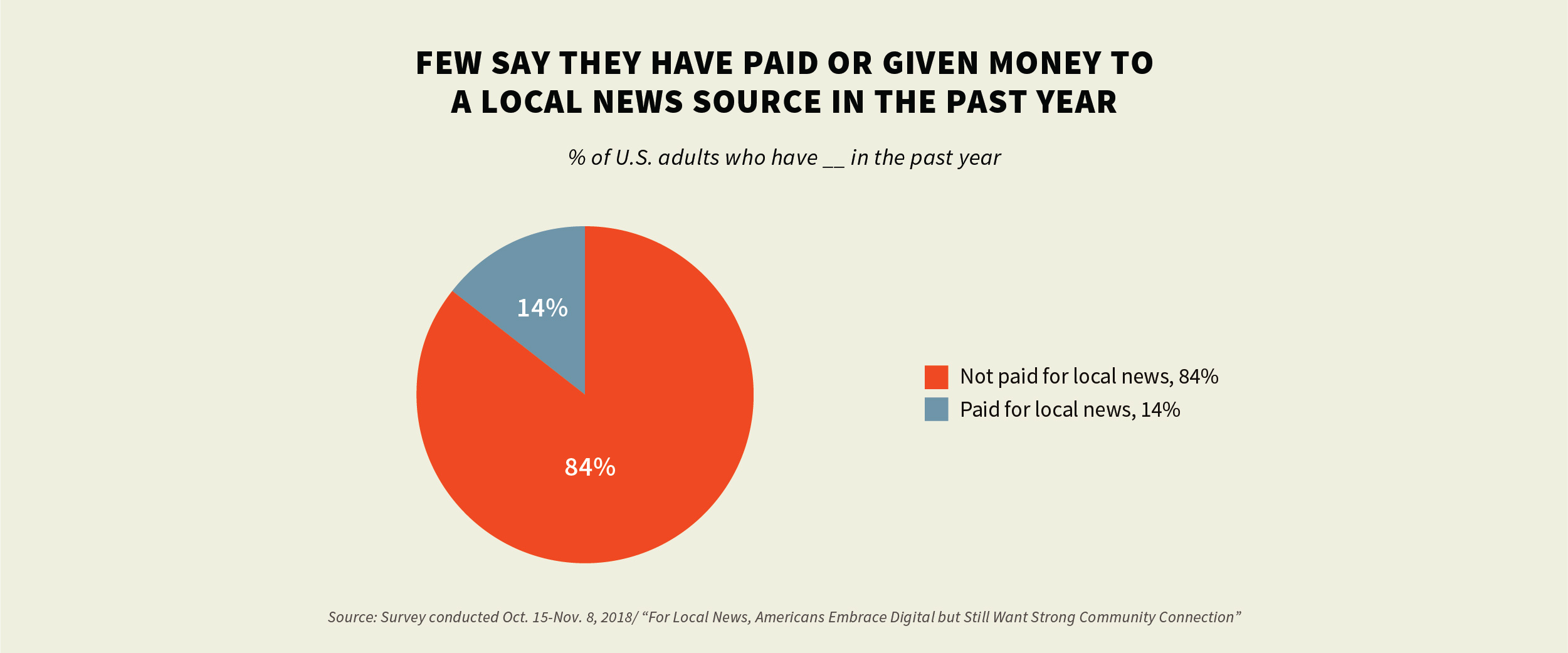 As newspapers dwindle, residents in Hutchinson and elsewhere