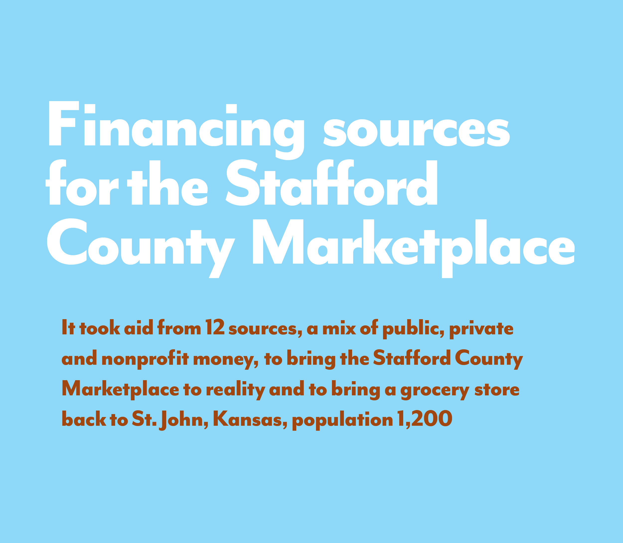 A header image for tree map of Stafford County Marketplace