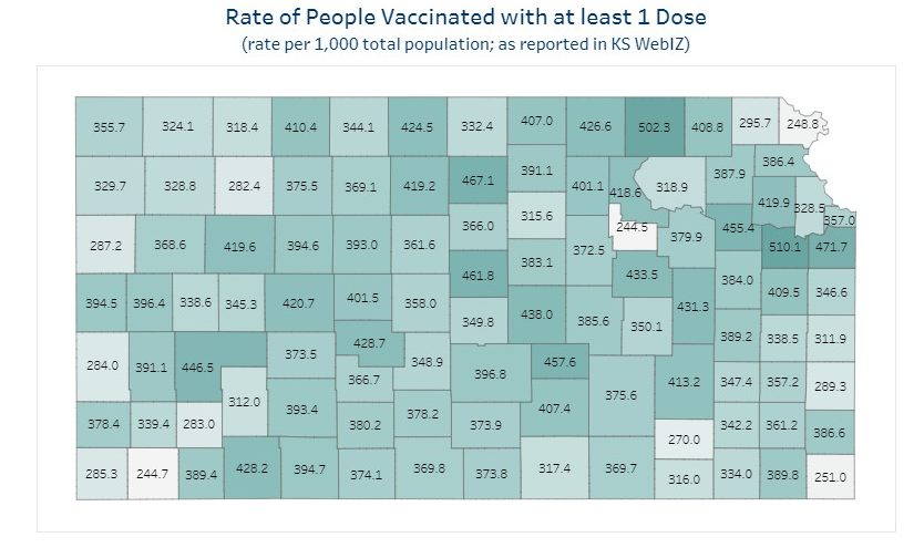map of Kansas counties showing vaccination rates